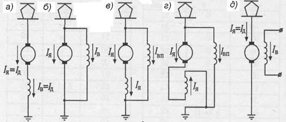 Схемы электродвигателей с